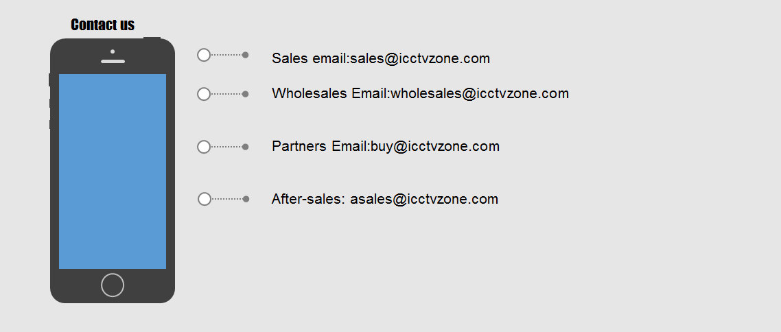 ICCTVZONE contact us
