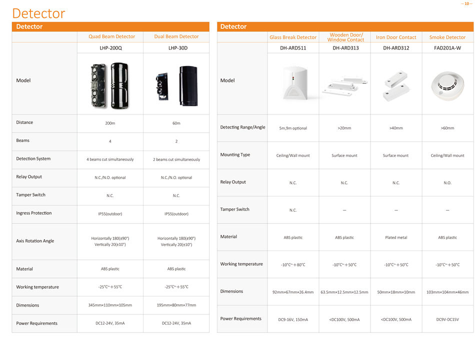 3rd party access controller connect our face recognition device directly Old access control system upgrade biometric verification Our face device as a biometric-card reader. After face or fingerprint recognition complete, the bonded user will send card number to 3rd party system via wiegand out