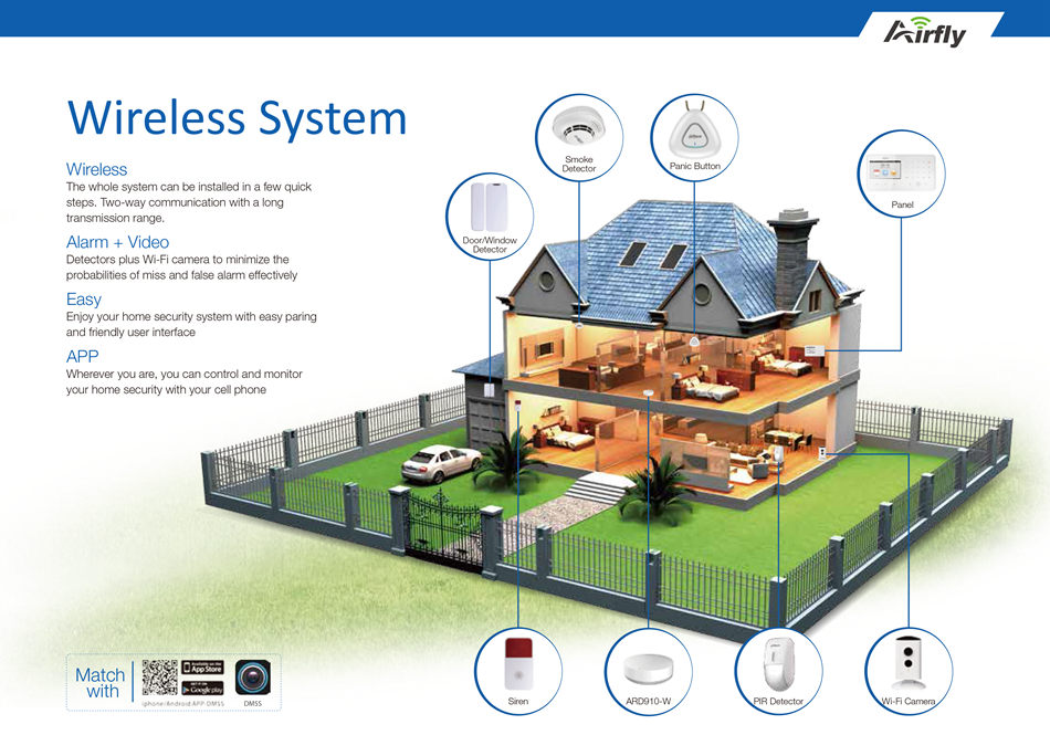 Reliability EOL resisters allow the control panel to supervise the eld wiring for open or short circuit conditions. Completeness Wide product portfolio includes motion detector, door/window detector, keypad, siren, and module Alarm + Video Integration of surveillance cameras with alarm controller to view your home/store from anywhere. Software The PC alarm client can congure ,manage and monitor dozens of controllers