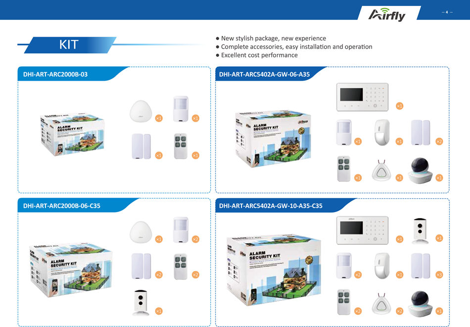 Analyze environment, power and surveillance all in one for a complete eld surveillance solution. Improve operation eciency and raise security awareness by setting necessary surveillance thresholds and alerts. Early warning for issues related to temperature, humidity, ood detection, smoke detection, power usage and more. This scalable suite of sensors and cameras is designed to safeguard environments ranging in network closets, data centers, cellular base station, green house, warehouse, etc.