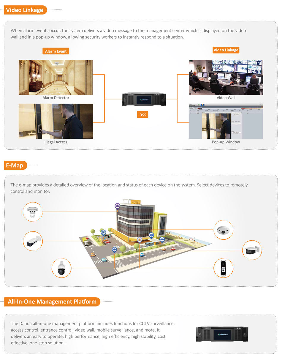 When alarm events occur, the system delivers a video message to the management center which is displayed on the video wall and in a pop-up window, allowing security workers to instantly respond to a situation.The e-map provides a detailed overview of the location and status of each device on the system. Select devices to remotely control and monitor. all-in-one management platform includes functions for CCTV surveillance, access control, entrance control, video wall, mobile surveillance, and more. It delivers an easy to operate, high performance, high efficiency, high stability, cost effective, one-stop solution.