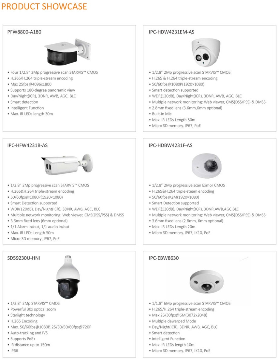 """PFW8800-A180  • Four 1/2.8"""" 2Mp progressive scan STARVIS™ CMOS • H.265/H.264 triple-stream encoding • Max 25fps@4096x1800 • Supports 180-degree panoramic view • Day/Night(ICR), 3DNR, AWB, AGC, BLC • Smart detection • Intelligent Function • Max. IR LEDs length 30m"""