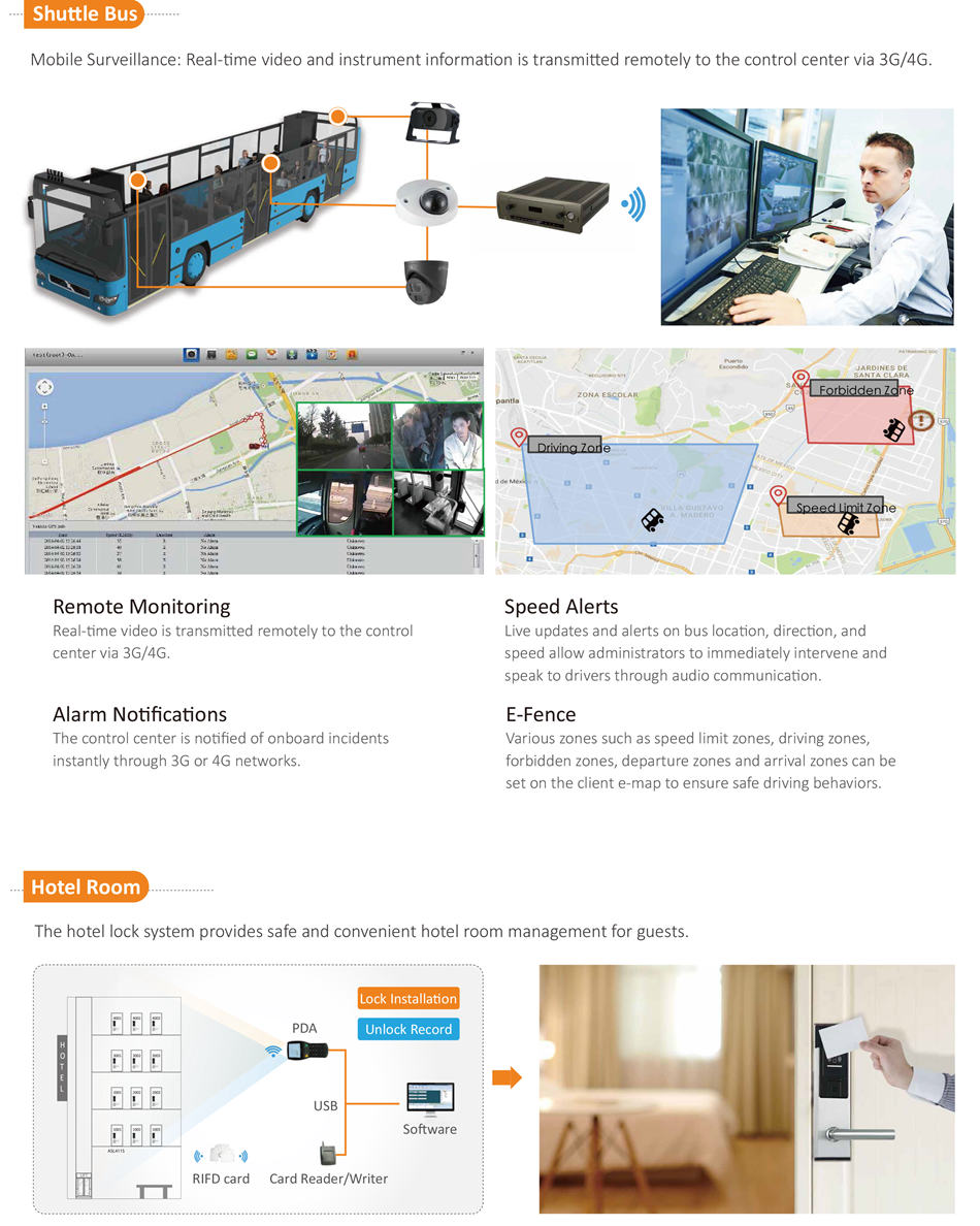 Mobile Surveillance: Real-time video and instrument information is transmitted remotely to the control center via 3G/4G,Remote Monitoring Real-time video is transmitted remotely to the control center via 3G/4G.