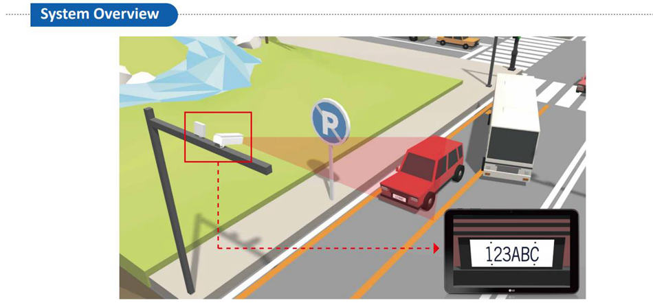 This figure shows a camera with License Plate Recognition (LPR) enabled, capturing both the license plate number and a color snapshot of the vehicle crossing into the bus lane. The system then uploads the images to the DSS platform along with the vehicle plate number. The business platform then collects the vehicle list from the DSS and checks to see if they are on the list of permitted vehicles provided by the vehicle registration database (DB server). These records can then be verified and traffic tickets can be issued after verification and approval. The DSS can also sort vehicles by custom rules or plate color, if provided.