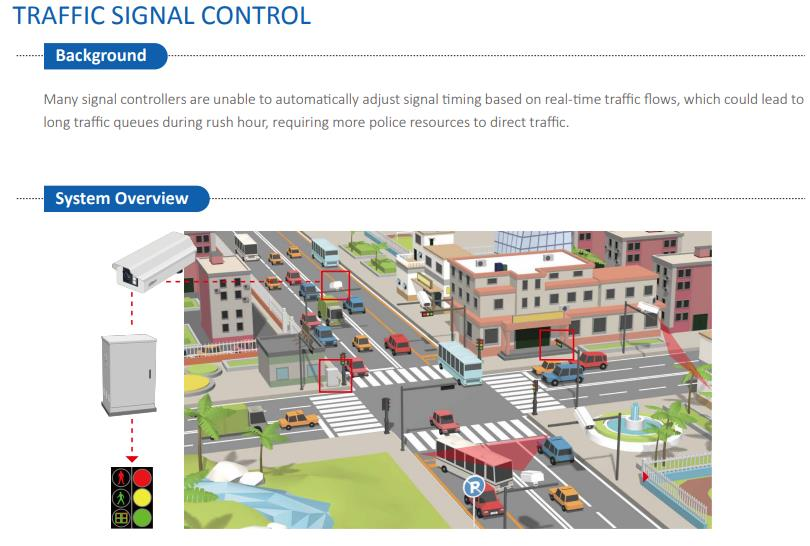 Many signal controllers are unable to automatically adjust signal timing based on real-time traffic flows, which could lead to long traffic queues during rush hour, requiring more police resources to direct traffic.