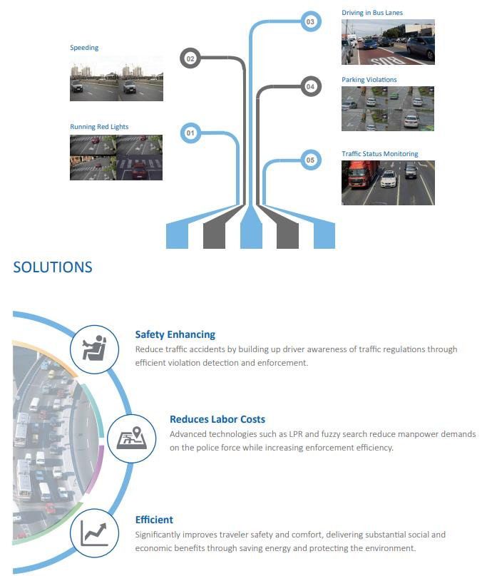 Safety Enhancing Reduce traffic accidents by building up driver awareness of traffic regulations through efficient violation detection and enforcement.