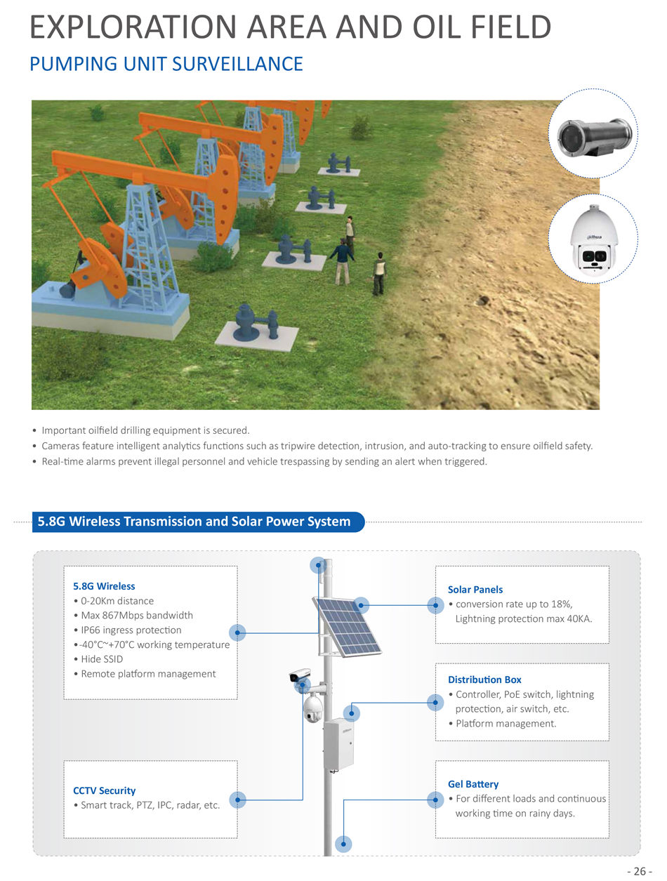 OIL AND GAS SOLUTION AI for Security • Human recogniton • Vehicle recogniton • Searched by image • Perimeter intrusion alarm Smart Gas Staton • Vehicle flow analysis • Fire & smoke detecton • Vehicle blacklist alarm • VIP recogniton • Integrated with BOS and POS All-environment • Explosion-proof • Ant-corrosion • Industrial designed Remote Surveillance • HD video surveillance • Off-grid surveillance • Mobile surveillance • VMS for integraton