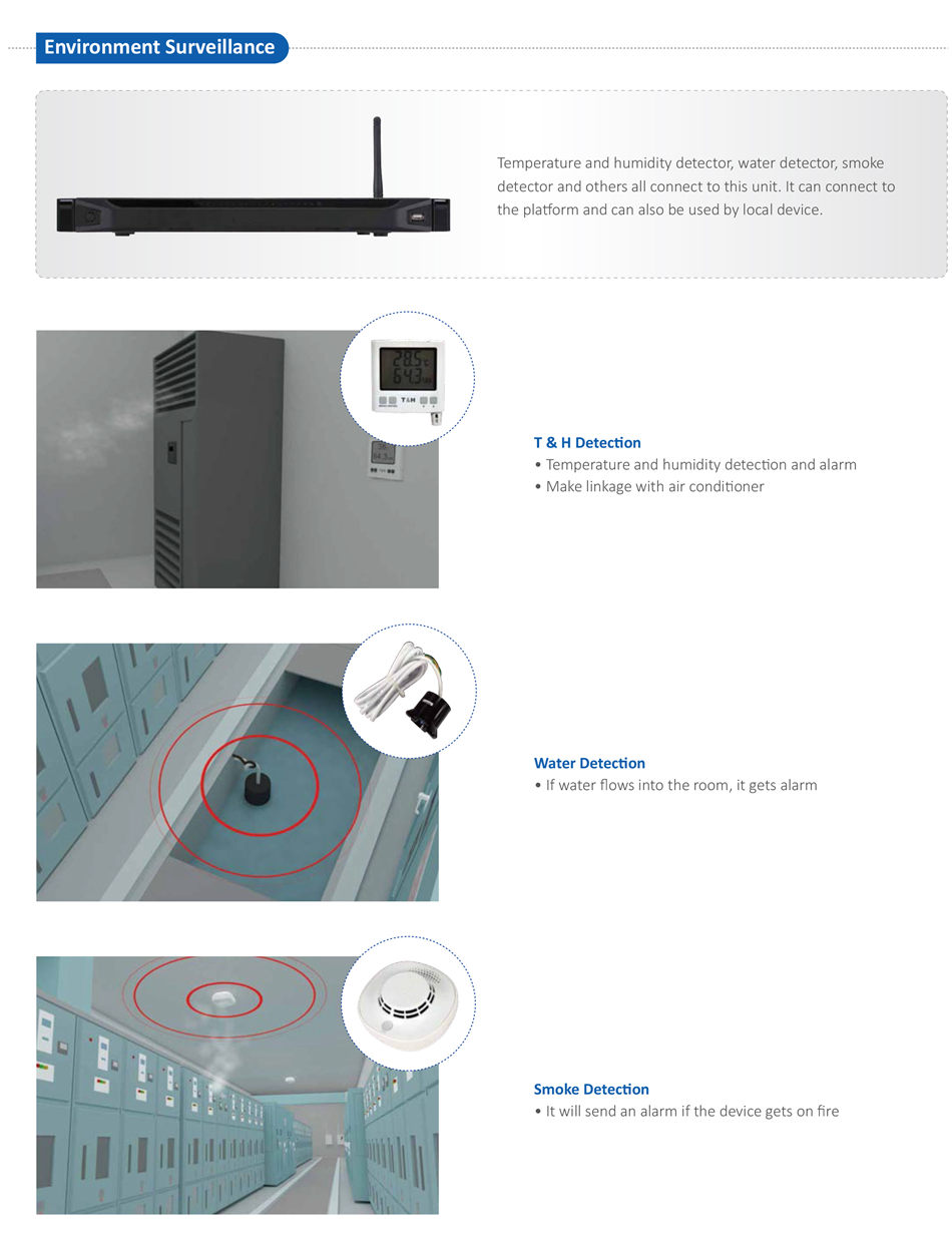 Easy Connect : Camera + PC + DSS Pro • Easy Test: All functions in one model • Professional for maintenance Easy Maintenance for Smart Power Grid