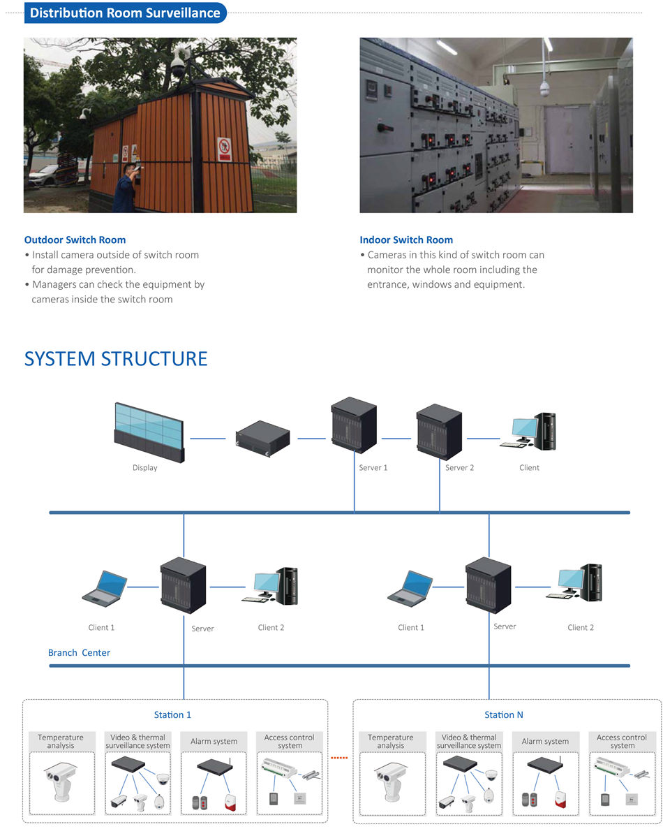 POWER GRID SOLUTION