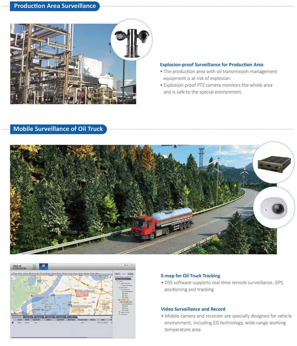REFINERY PLANT, DEPOT AND OIL TRUCK Explosion-proof Surveillance for Producton Area • The producton area with oil transmission management  equipment is at risk of explosion. • Explosion-proof PTZ camera monitors the whole area  and is safe to the special environment.
