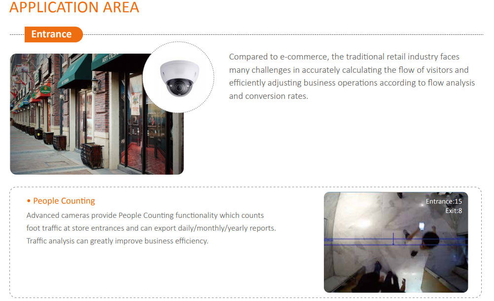 Compared to e-commerce, the traditional retail industry faces many challenges in accurately calculating the flow of visitors and efficiently adjusting business operations according to flow analysis and conversion rates .Advanced cameras provide People Counting functionality which counts foot traffic at store entrances and can export daily/monthly/yearly reports. Traffic analysis can greatly improve business efficiency..