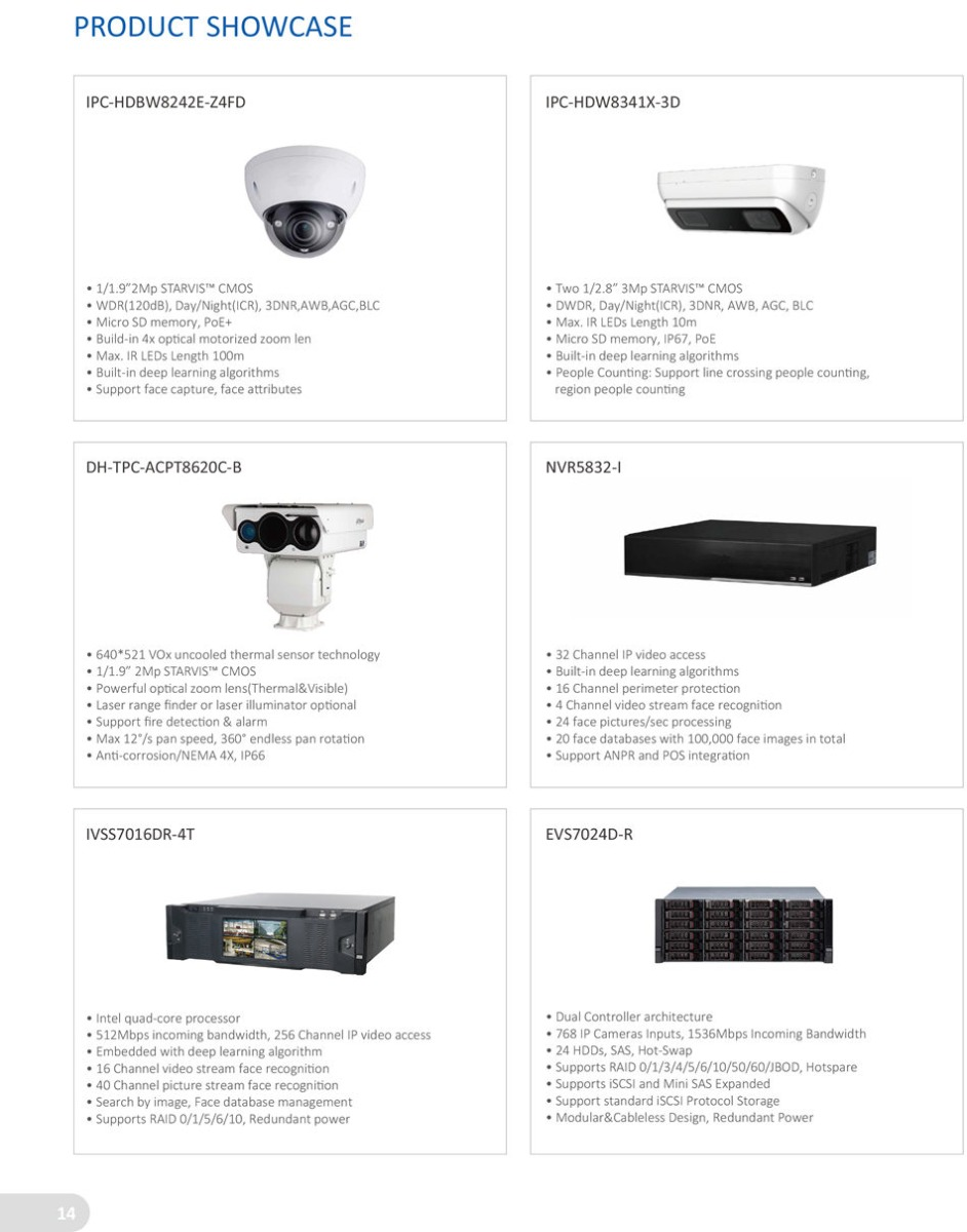 INTEGRATED SECURITY SOLUTION FOR AIRPORT PARTNERS