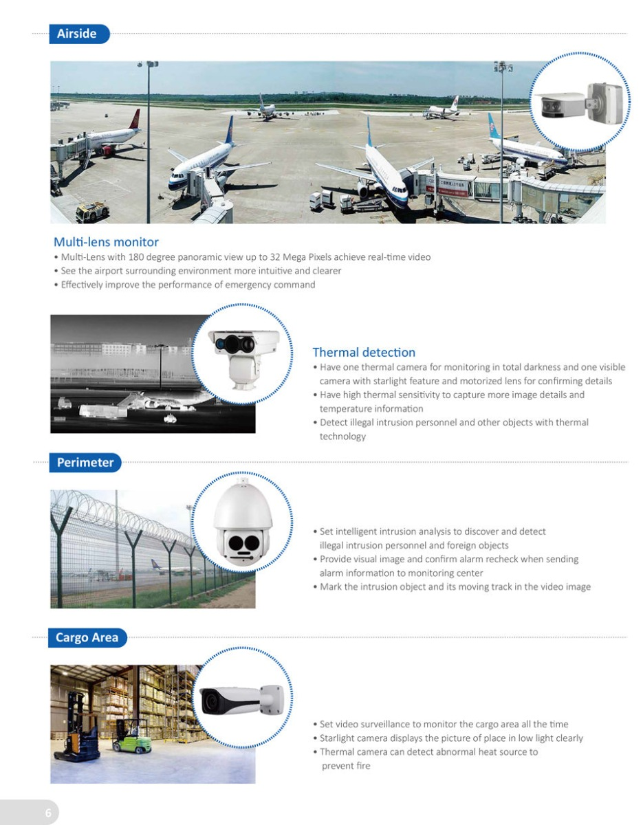 INTEGRATED SECURITY SOLUTION FOR AIRPORT Mult-lens monitor