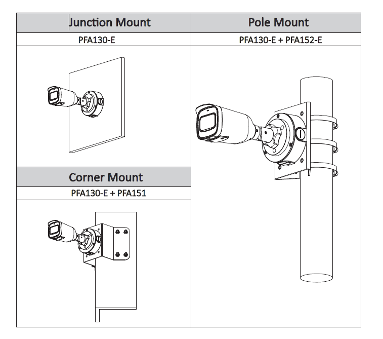 DAHUA DH-IPC-B2B40-ZS 4MP IR Mini-Bullet Network Camera